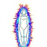 Človeška aura